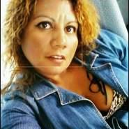 anam4096's profile photo