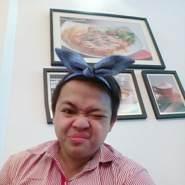 shuat170's profile photo