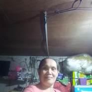 nenital2's profile photo
