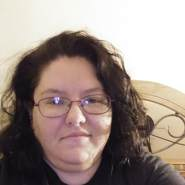 richard3525's profile photo