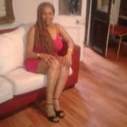 consuelos36's profile photo