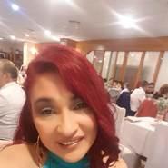 sandrah349's profile photo