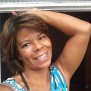 jank018's profile photo