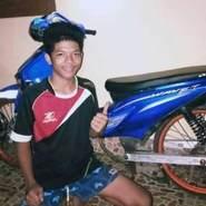 luangk's profile photo