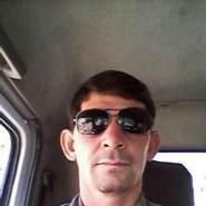 miguelm1514's profile photo