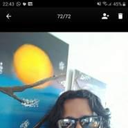 mladeira's profile photo