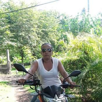 teresao43_Quetzaltenango_Ελεύθερος_Γυναίκα