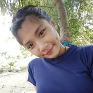 sangduans3's profile photo