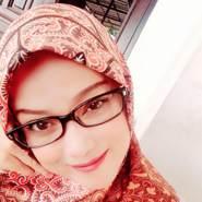 bundafirsya's profile photo