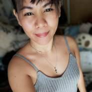miggymitchp's profile photo