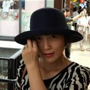 user_tjlyk123's profile photo