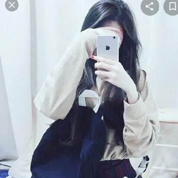 aiza958_Punjab_Alleenstaand_Vrouw