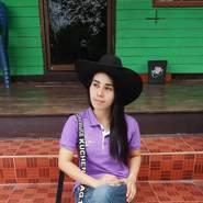 yupinduangwao's profile photo
