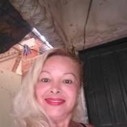 floracib's profile photo