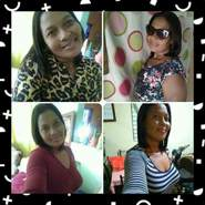milsa1's profile photo