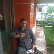 muharremy71's profile photo