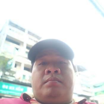 tina5297_Ho Chi Minh_Kawaler/Panna_Mężczyzna