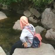 Akudatang89's profile photo