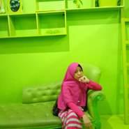 dewi0468's profile photo