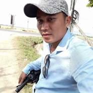 Doanv184's profile photo