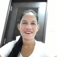 yolandag110's profile photo