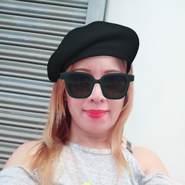 ailynt1's profile photo