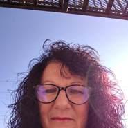 sharon1576's profile photo
