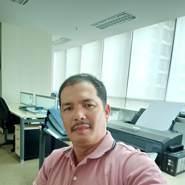sutisnat5's profile photo