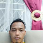 ahmadbazrulshah's profile photo