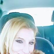 giuseppinam16's profile photo