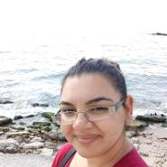 fikrie28's profile photo