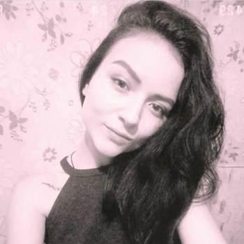 user_ixwnf68_Poltavska Oblast_Ελεύθερος_Γυναίκα