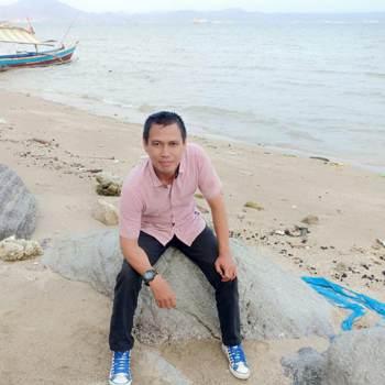 reffendy15_Lampung_Single_Male