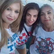 veronikamanojlovic's profile photo