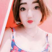 looklipla's profile photo