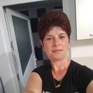 elena_2467's profile photo