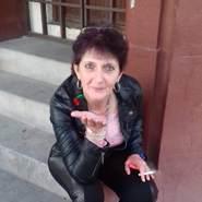 bencsikh's profile photo