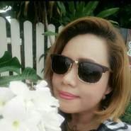 panitam7's profile photo