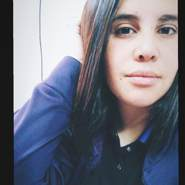 zulmitap's profile photo