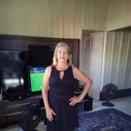 lurdesp17's profile photo