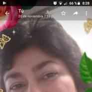 luzmarina22's profile photo
