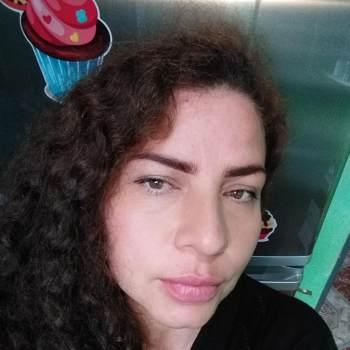 mirnae9_Mato Grosso Do Sul_Single_Female
