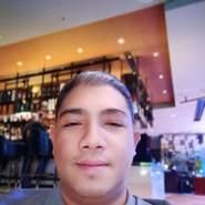 bryan_r21's profile photo
