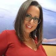 tracyani's profile photo