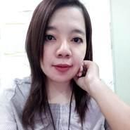 ata0169's profile photo