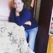ryslanv1's profile photo