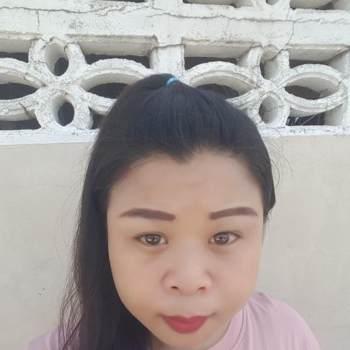 user_uvq835_Samut Prakan_Độc thân_Nữ