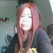 user_bkl0983's profile photo