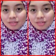 daisym80's profile photo