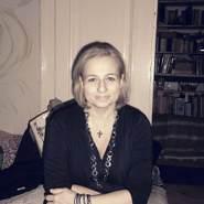 zsuzsannab22's profile photo